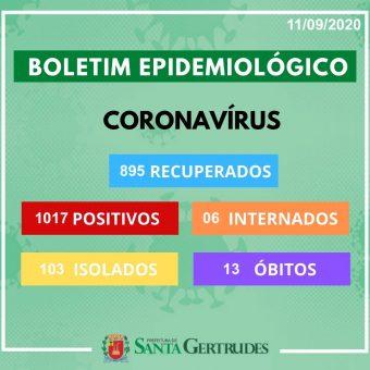 covid110920