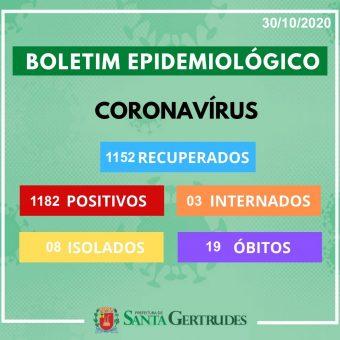 covid301020