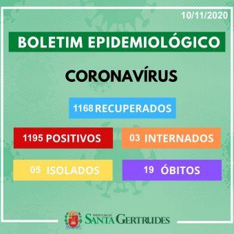covid101120
